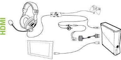 xbox one chat headset wiring diagram with 10539522 on Turtle Beach Px11 Wiring Diagram besides Turtle Beach P11 Wiring Diagram together with 10539522 together with