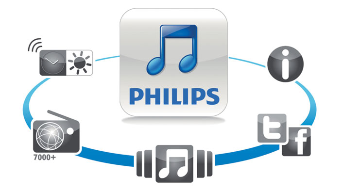 Philips DS7510/10 Docking Speaker iPod/iPhone DockStudio App Store