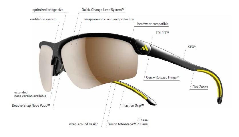 adidas Adivista sunglasses