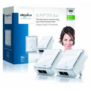 Devolo dLAN 500 Mini Duo Adapter Starter Kit