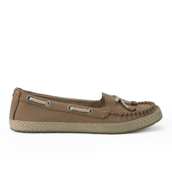 Clothes stores Ugg womens shoes