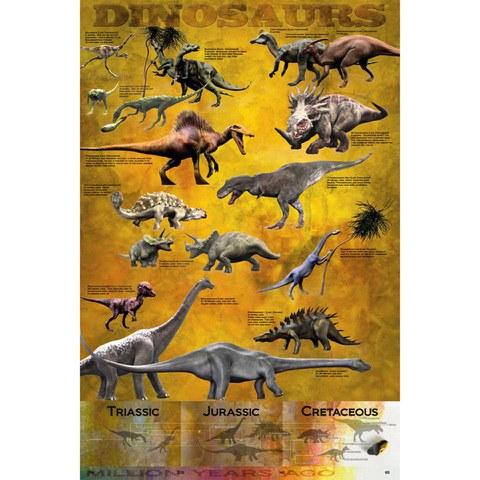Dinosaurs Chart - Maxi Poster - 61 x 91.5cm