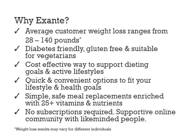 Why Exante? | Exante Diet U.S.