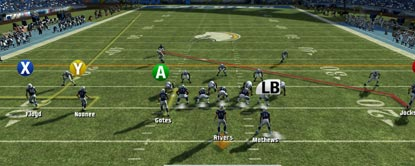 A screenshot outlining the gameplay layout