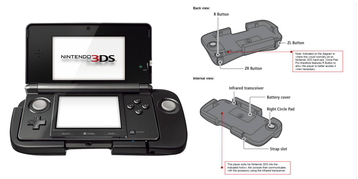 how to fix a x button on a 3ds