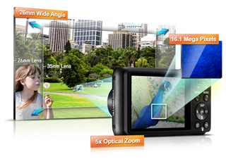 Samsung DV101 Wide Angle 5x Optical Zoom and 16.1 Megapixel resolution