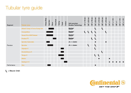 Road Tyre Guide