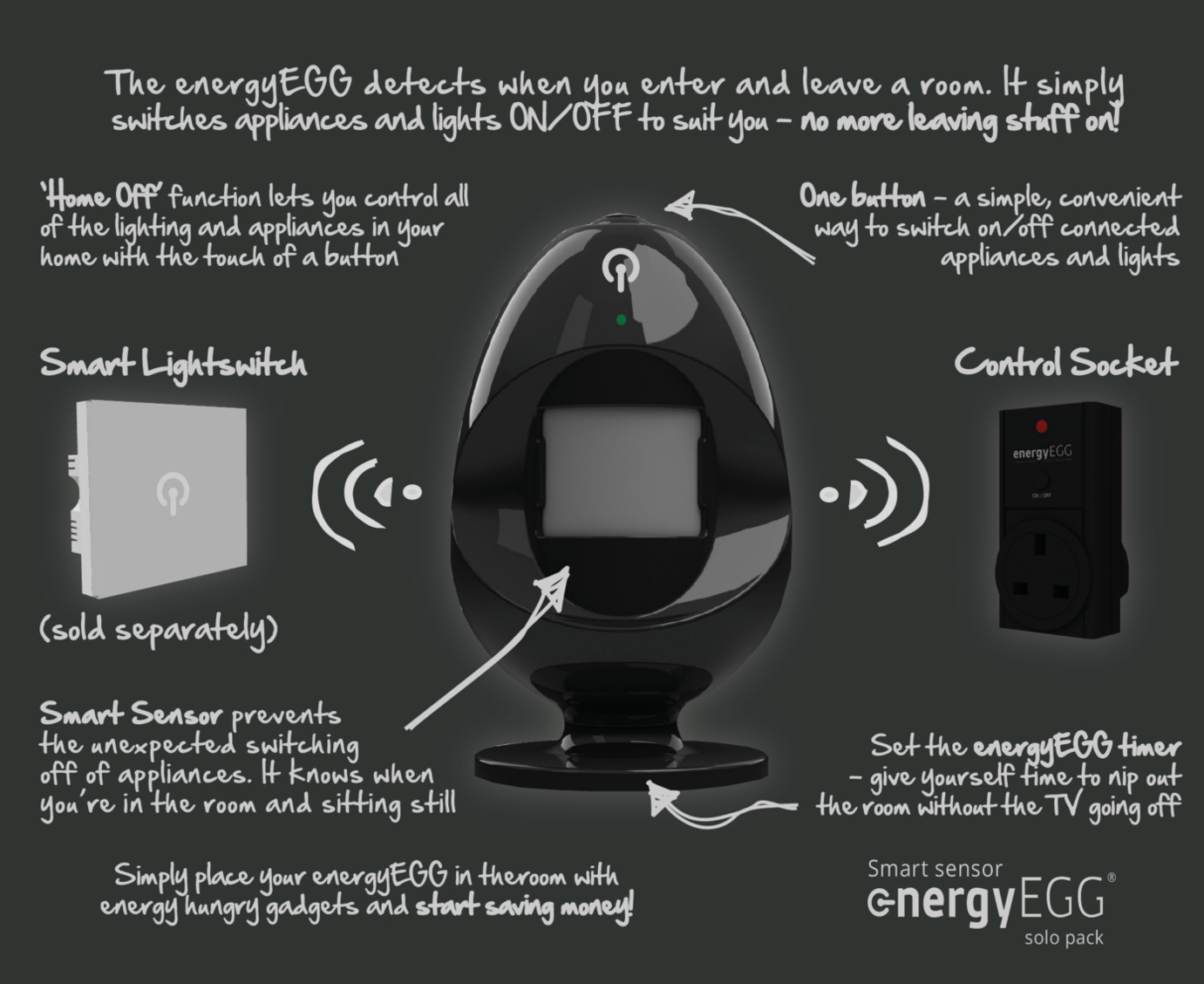 how to set up power saving belkin power bar