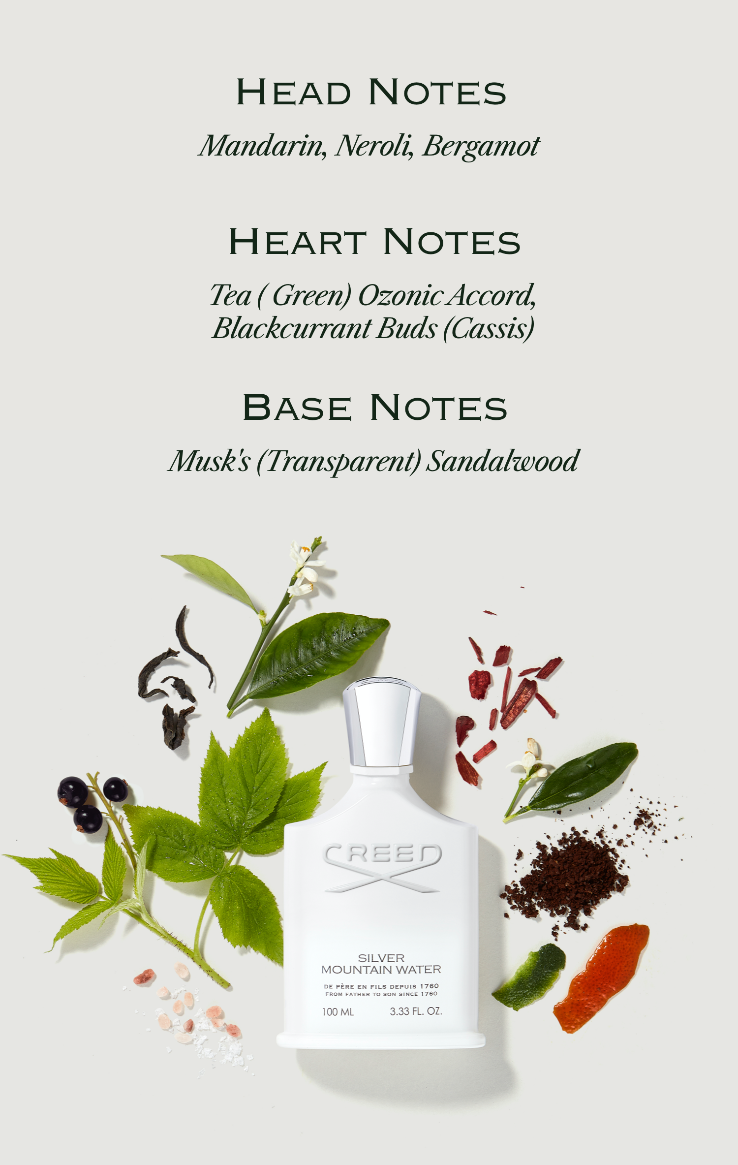Silver Mountain Water Notes