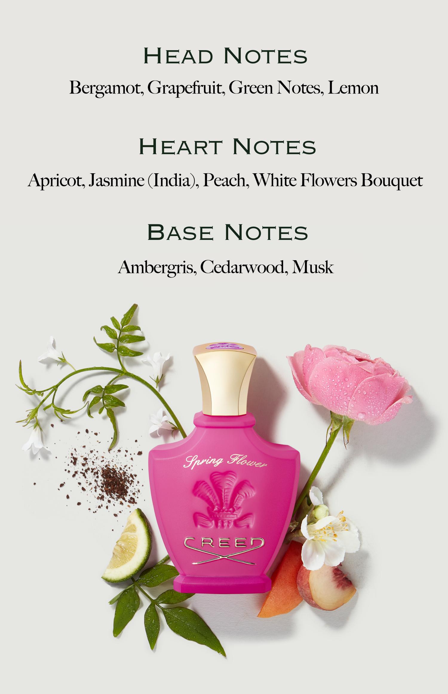 Spring Flower Notes