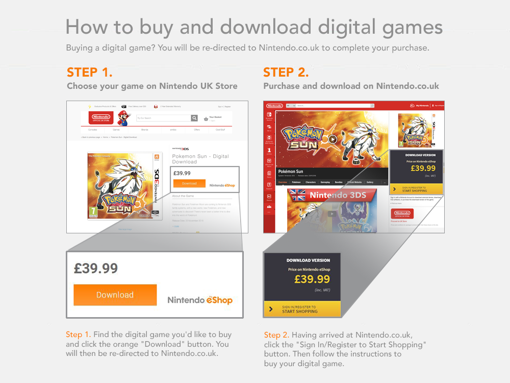 Digital Download Guide