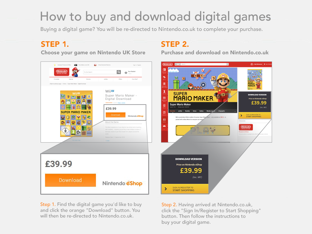 Digital Download Guide