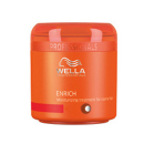 Wella Professionals Enrich Moisturizing Treatment For Fine To Normal Hair (5oz)