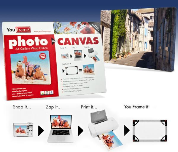 You Frame Canvas Kit | IWOOT