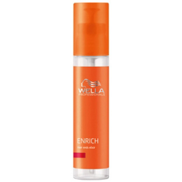 Elixir pointes Wella Professionals Enrich (40ml)