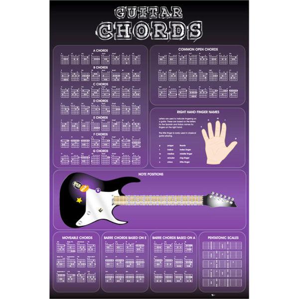 Guitar Chords - Maxi Poster - 61 x 91.5cm