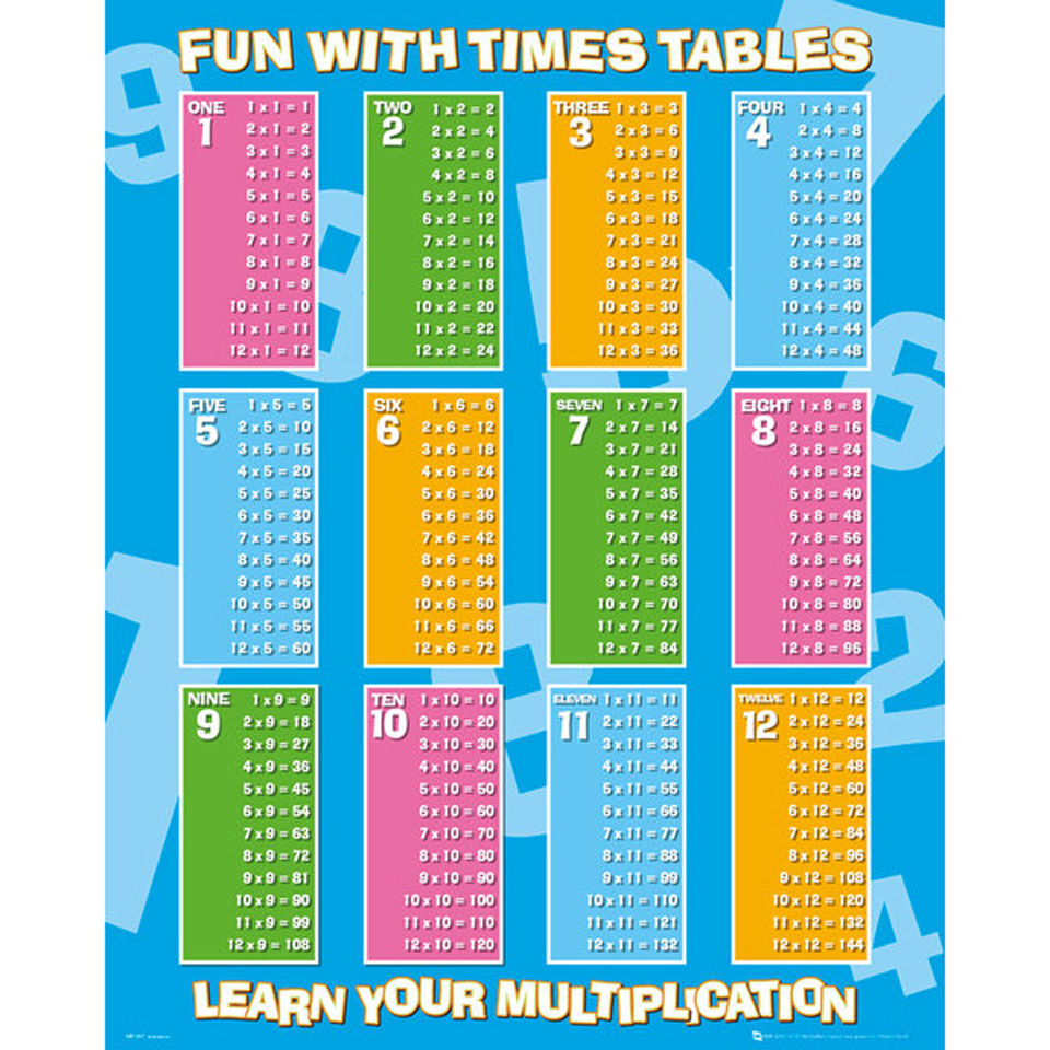 Education Times Table - Mini Poster - 40 x 50cm
