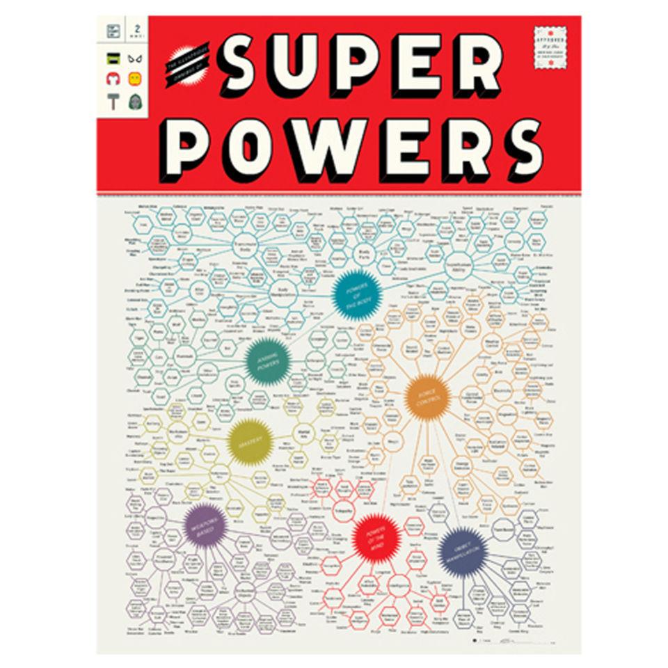 Super Powers Art Print by Pop Chart Lab