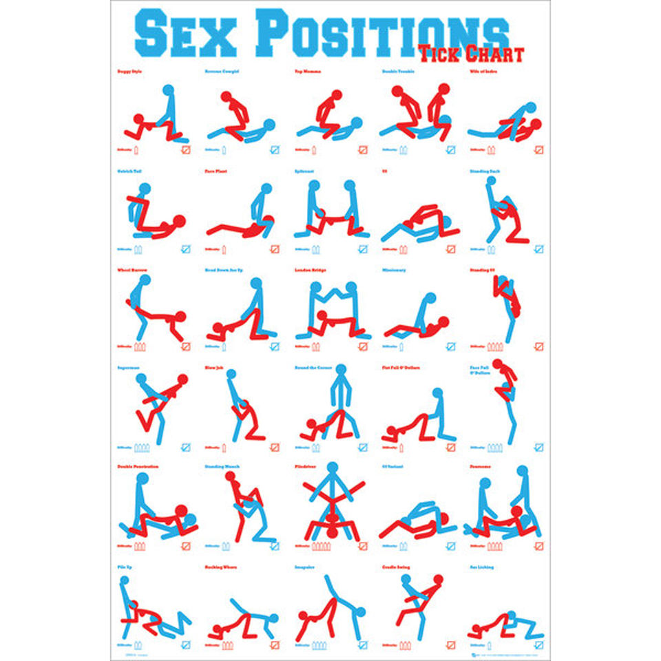 Different sex positions and their names