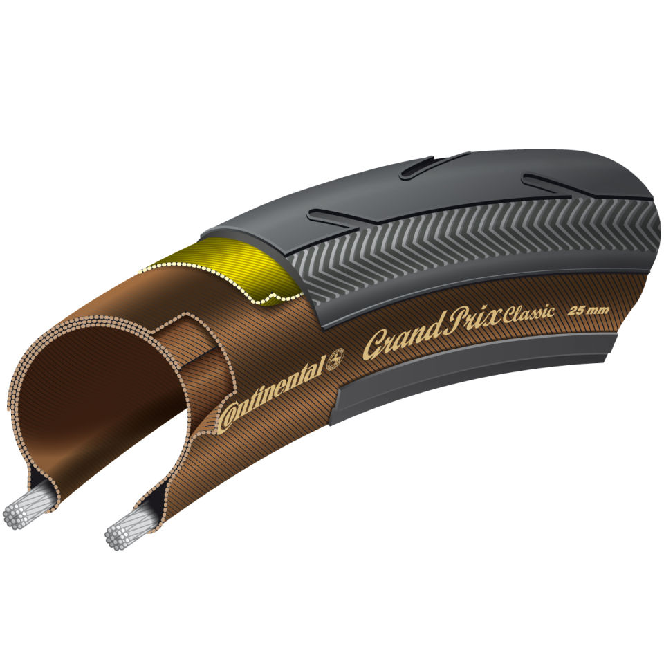 Continental Grand Prix Classic Clincher Road Tyre