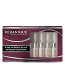 Keranique 8 Day Intensive Serum Kit (8 Ampoules)