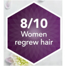 Regaine Women's 5% Foam 2 x 60g