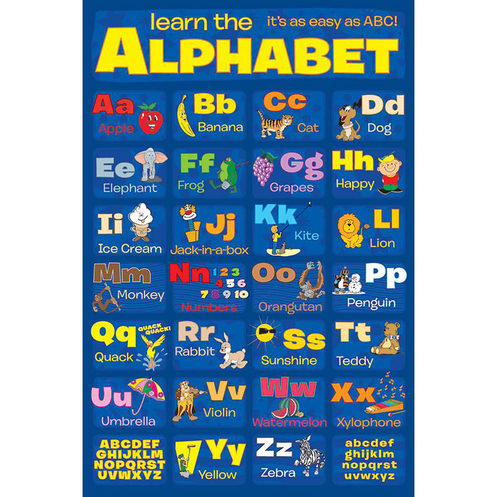 Know Your Alphabet - 61 x 91.5cm Maxi Poster