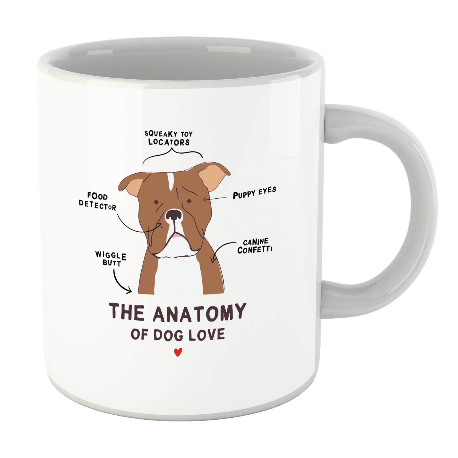 The Anatomy Of Dog Love Mug | IWOOT