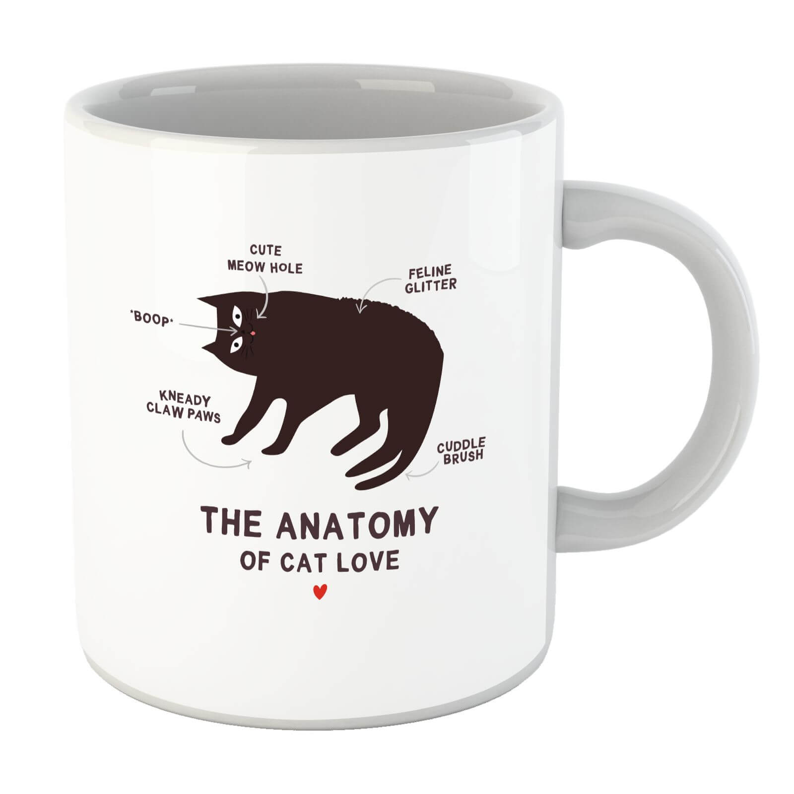 The Anatomy Of Cat Love Mug