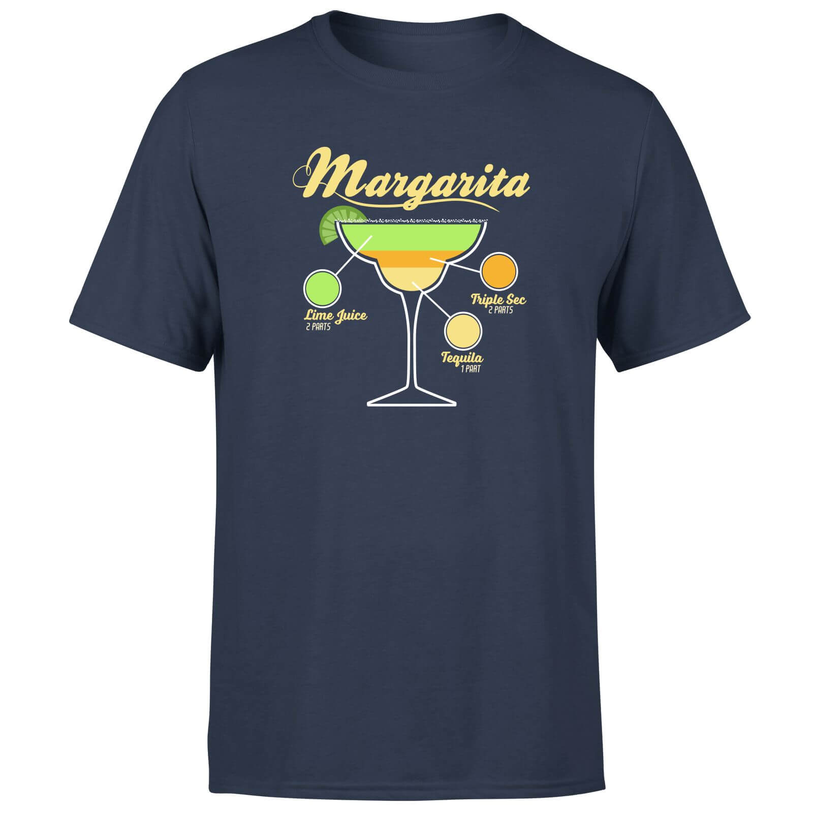 Infographic Margarita Men
