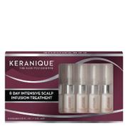 Keranique 8 Day Intensive Serum Kit (8 Ampoules)