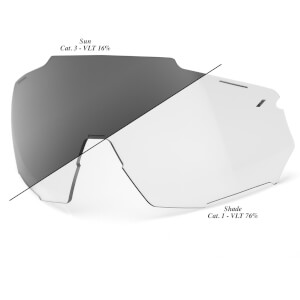 100% Racetrap Replacement Photochromic Lens