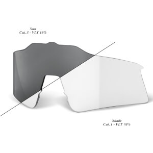 100% Speedcraft SL Replacement Photochromic Lens