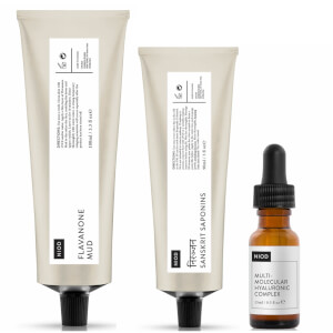 NIOD Skin Survival Bundle