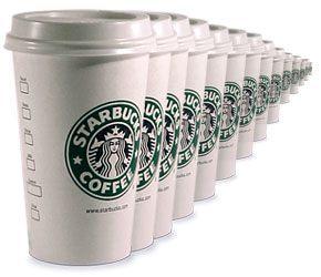 Caffeine: A Cup a Day?