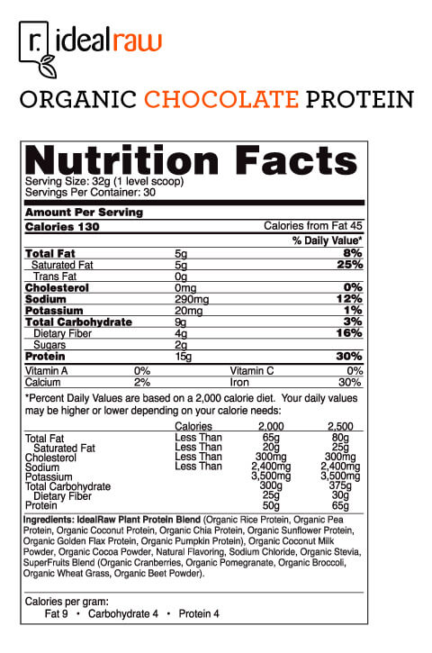 Can I View IdealRaw's Nutrition Facts?