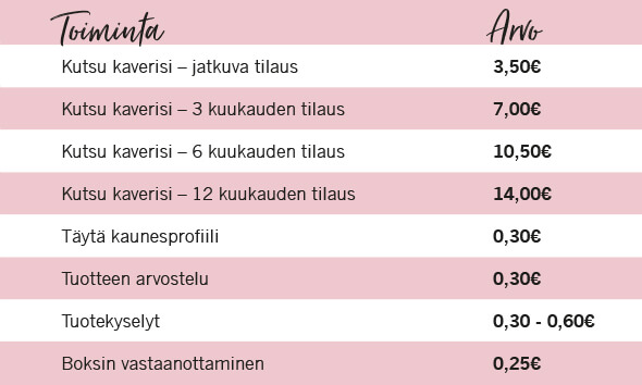 Mikä on GLOSSYCredits?