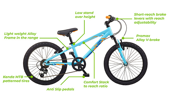 Denovo Children's Bikes features.