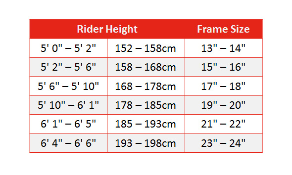 Size table for rider heights and frame sizes