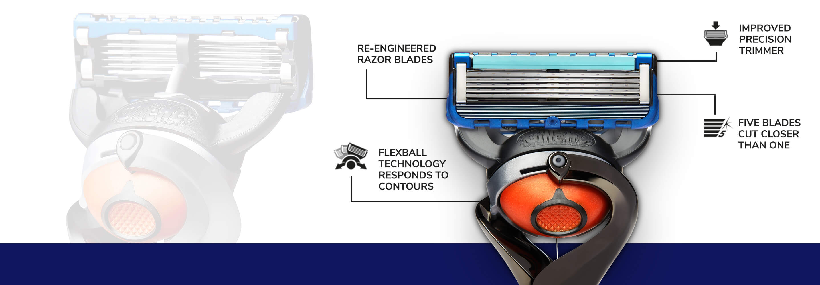 Gillette Fusion5 ProGlide with improved precision trimmer, 5 re-engineered blades and FlexBall technology
