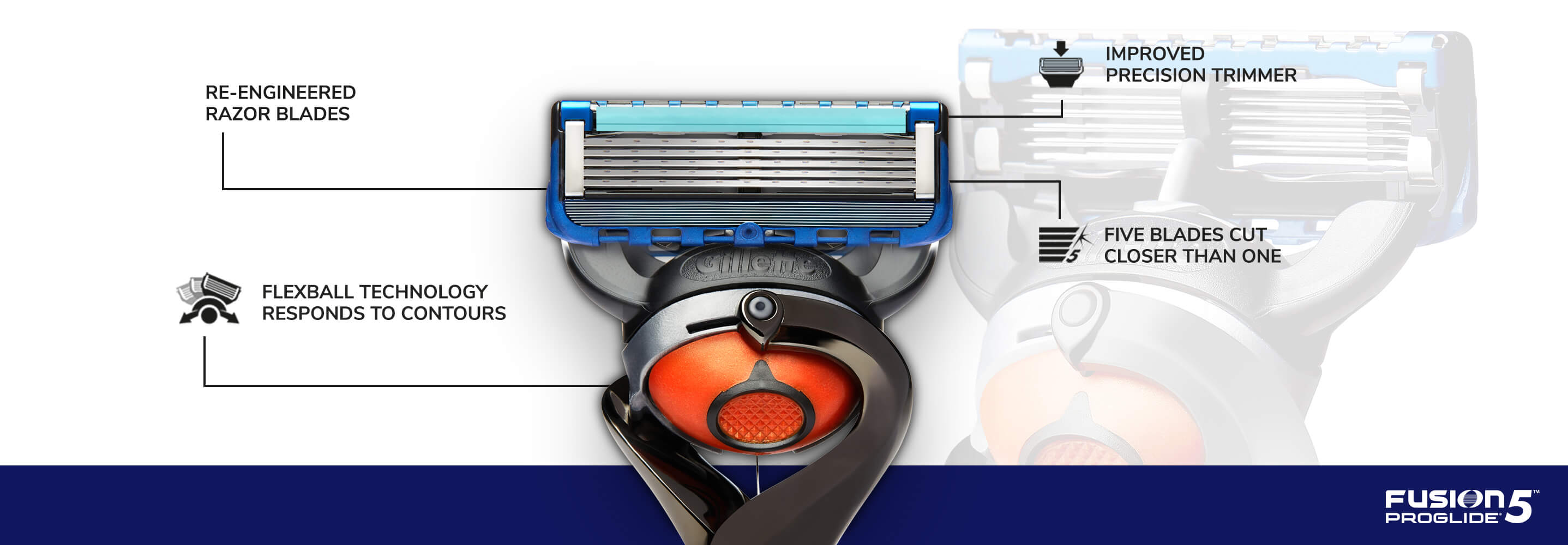 Illustration of Gillette Fusion5 Proglide with improved precision trimmer, 5 re-engineered blades and FlexBall technology