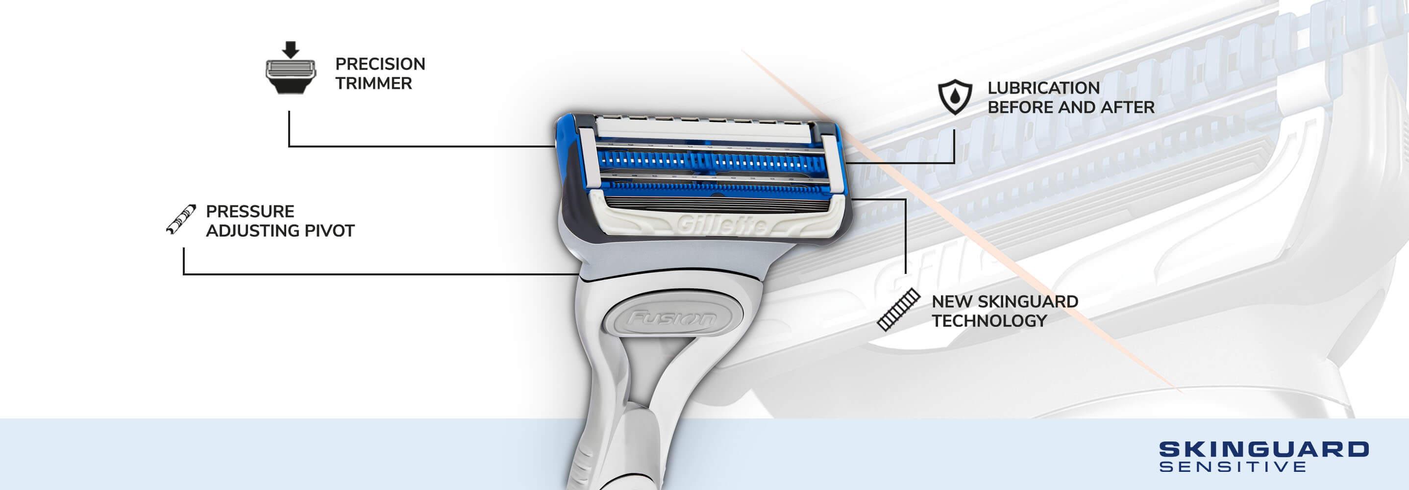 Gillette SkinGuard Sensitive razor illustration