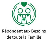Répondent aux Besoins de toute la Famille