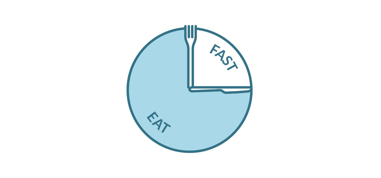 4 week plan Fast/Eat clock logo