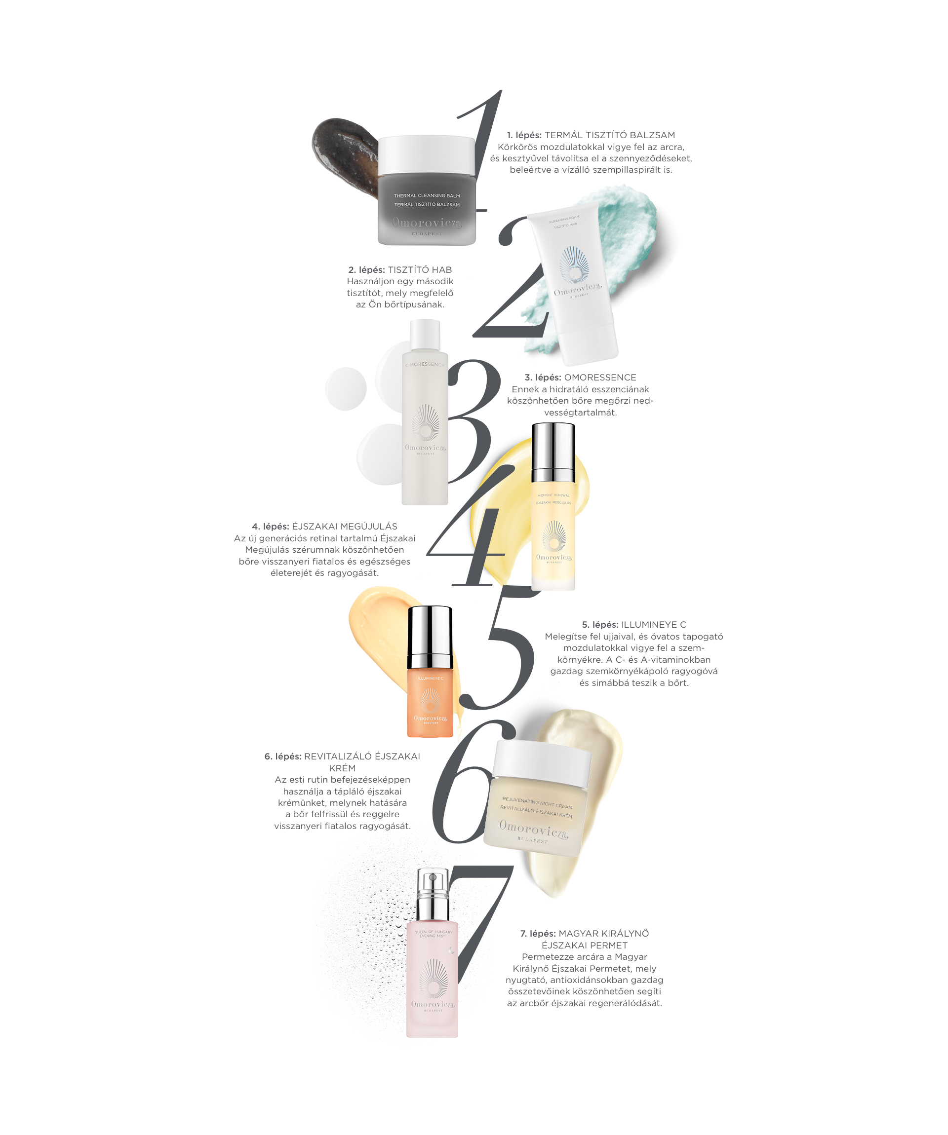 Omorovicza 7 step night-time skincare routine guide