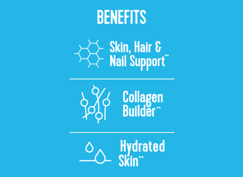 Banner showing the benefits of collagen peptides, collagen builder, hydrated skin and skin, hair & nail support