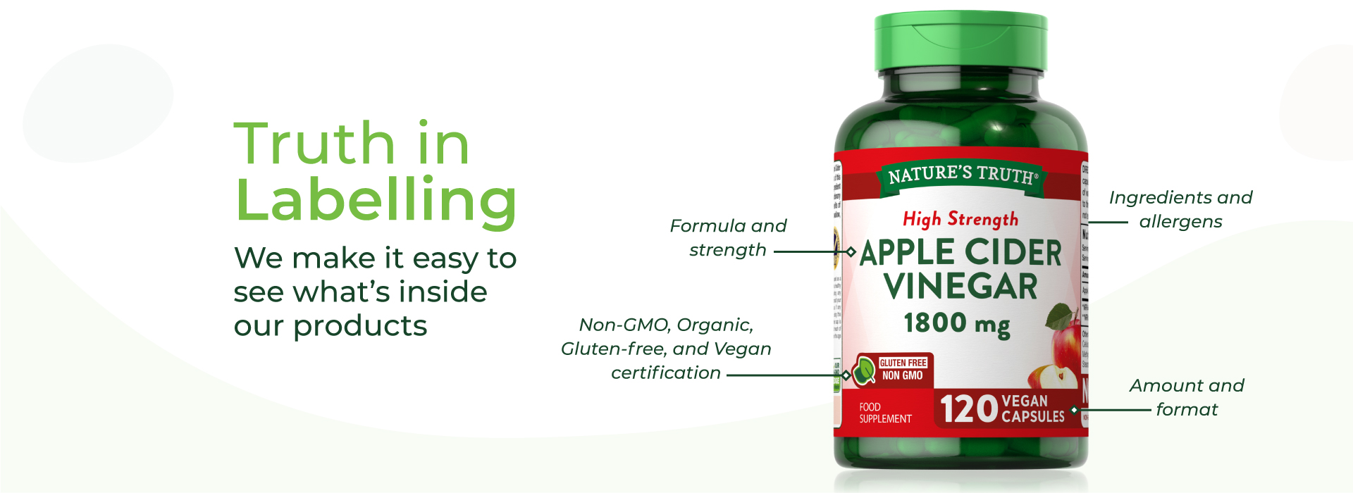 Truth in Labelling. We make it easy to see what's inside our products.