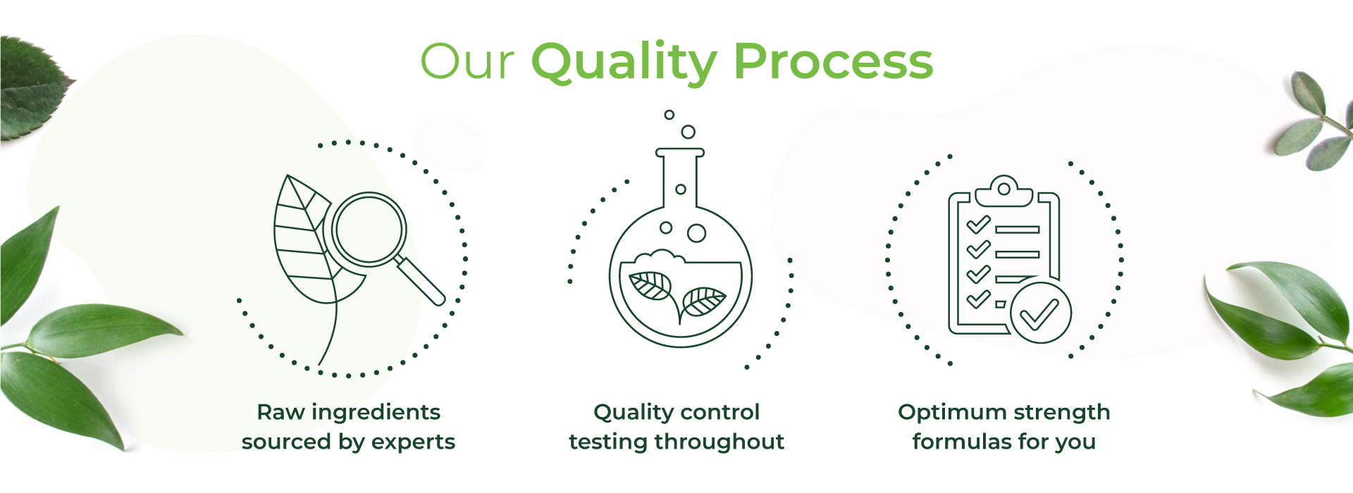Our Quality Process - Raw ingredients sourced by experts. Quality control testing throughout. Optimum strength formulas for you.