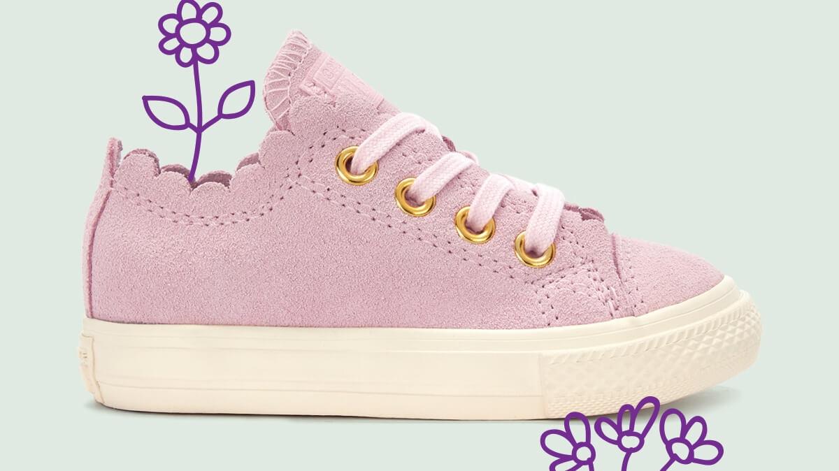 Children's Footwear | Buyers Guide