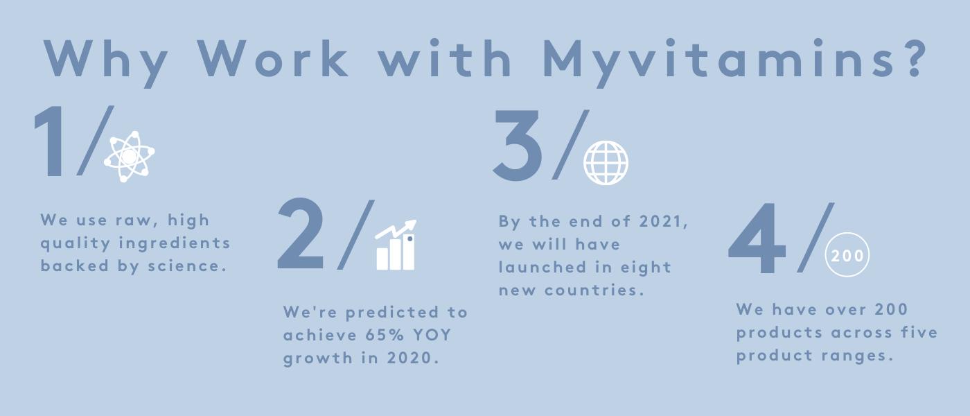 Myvitamins   Trade Partnerships